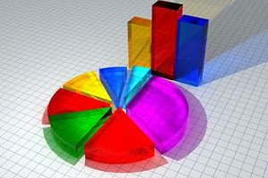 Ситуационно-перспективен анализ на пшеница и ечемик-Предлагане и потребление през пазарната 2012/13 година и перспективи за реколта `2013